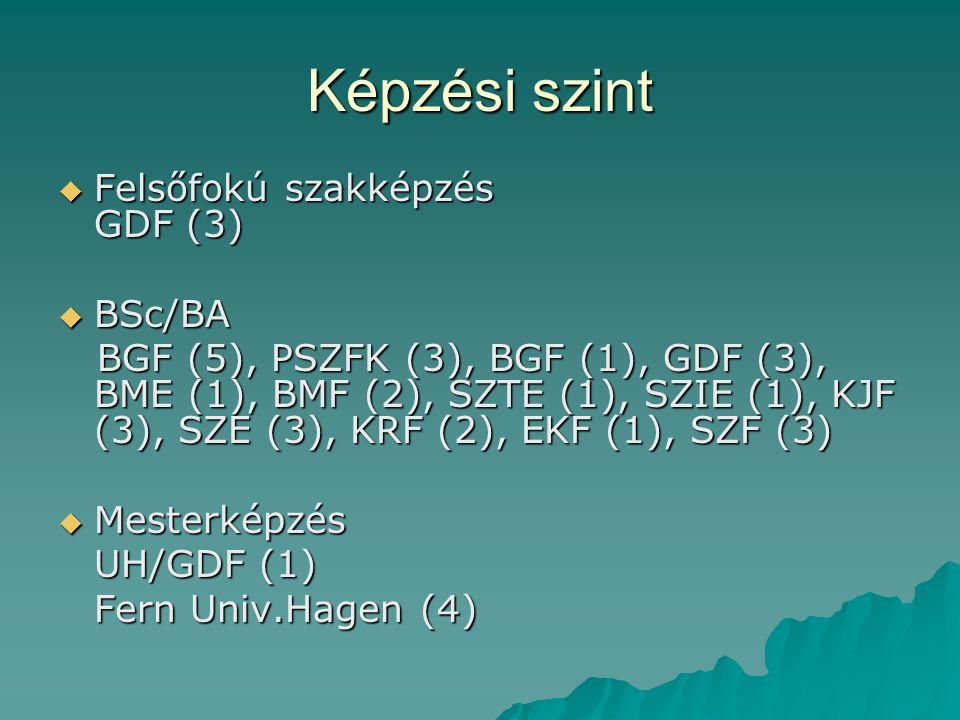 Képzési szint  Felsőfokú szakképzés GDF (3)  BSc/BA BGF (5), PSZFK (3), BGF (1), GDF (3), BME (1), BMF (2), SZTE (1), SZIE (1), KJF (3), SZE (3), KR