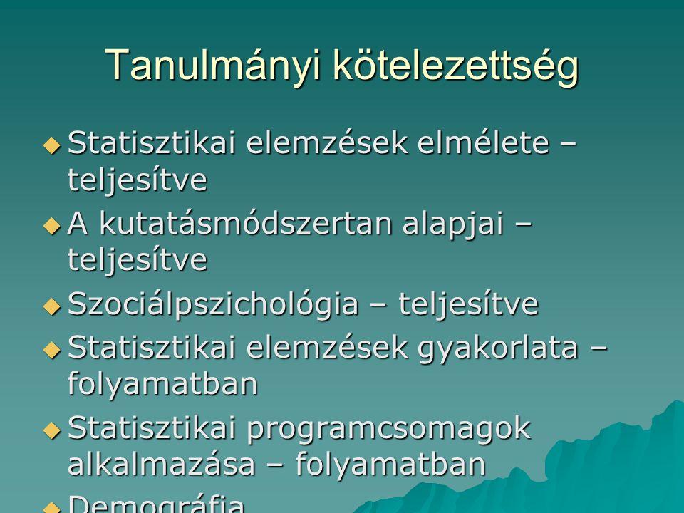 Tanulmányi kötelezettség  Statisztikai elemzések elmélete – teljesítve  A kutatásmódszertan alapjai – teljesítve  Szociálpszichológia – teljesítve