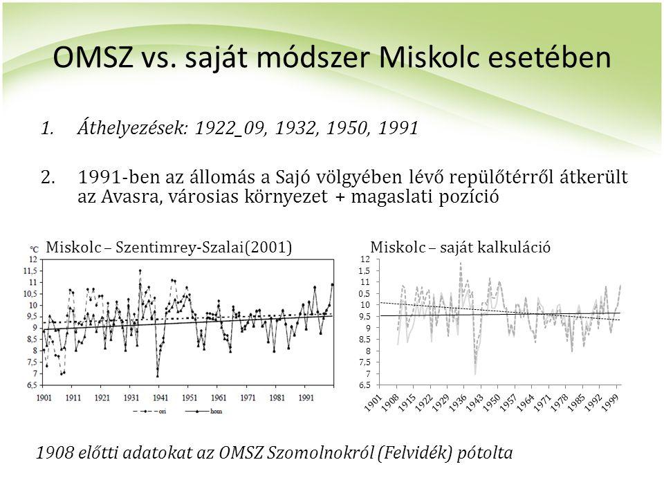 OMSZ vs. saját módszer Miskolc esetében 1.Áthelyezések: 1922_09, 1932, 1950, 1991 2.1991-ben az állomás a Sajó völgyében lévő repülőtérről átkerült az
