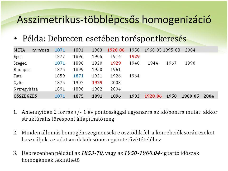 Asszimetrikus-többlépcsős homogenizáció Példa: Debrecen esetében töréspontkeresés METAtörténeti1871189119031928_0619501960_051995_082004 Eger187718961