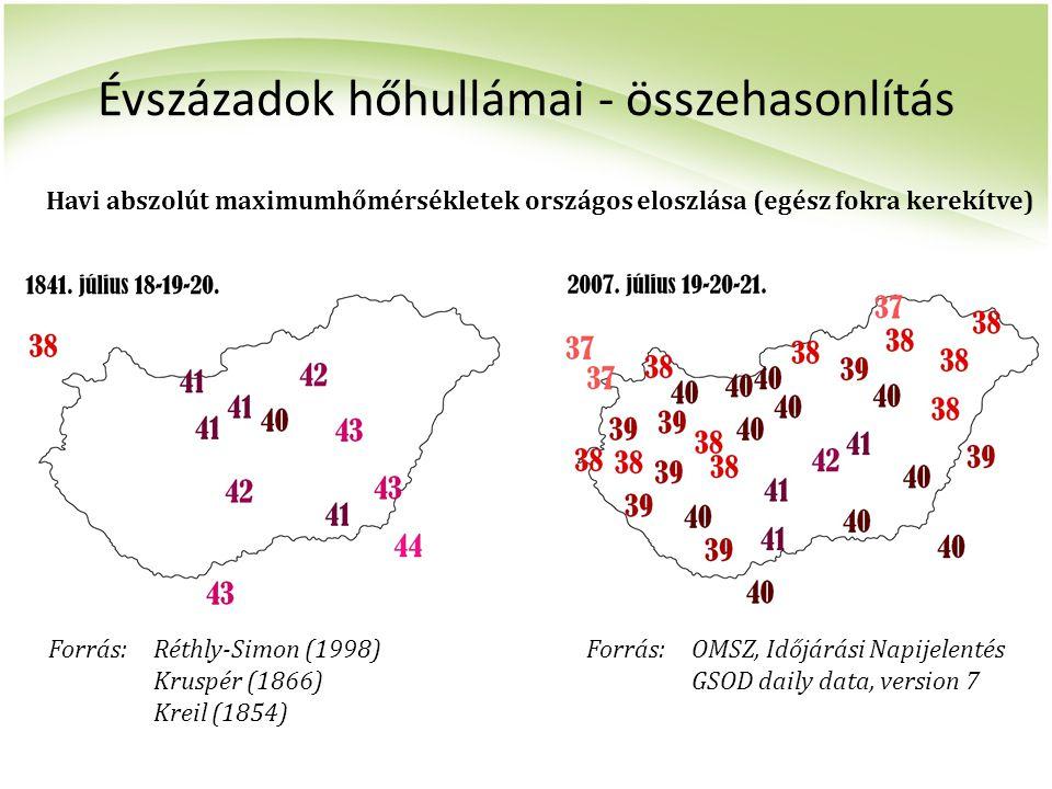 Évszázadok hőhullámai - összehasonlítás Forrás:Réthly-Simon (1998) Kruspér (1866) Kreil (1854) Forrás:OMSZ, Időjárási Napijelentés GSOD daily data, ve