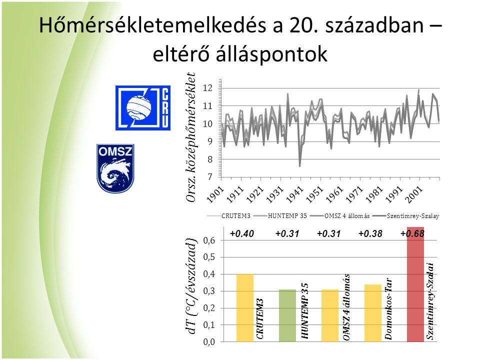 Hőmérsékletemelkedés a 20. században – eltérő álláspontok Orsz. középhőmérséklet dT (°C/évszázad) CRUTEM3 HUNTEMP 35 OMSZ 4 állomás Domonkos-Tar Szent