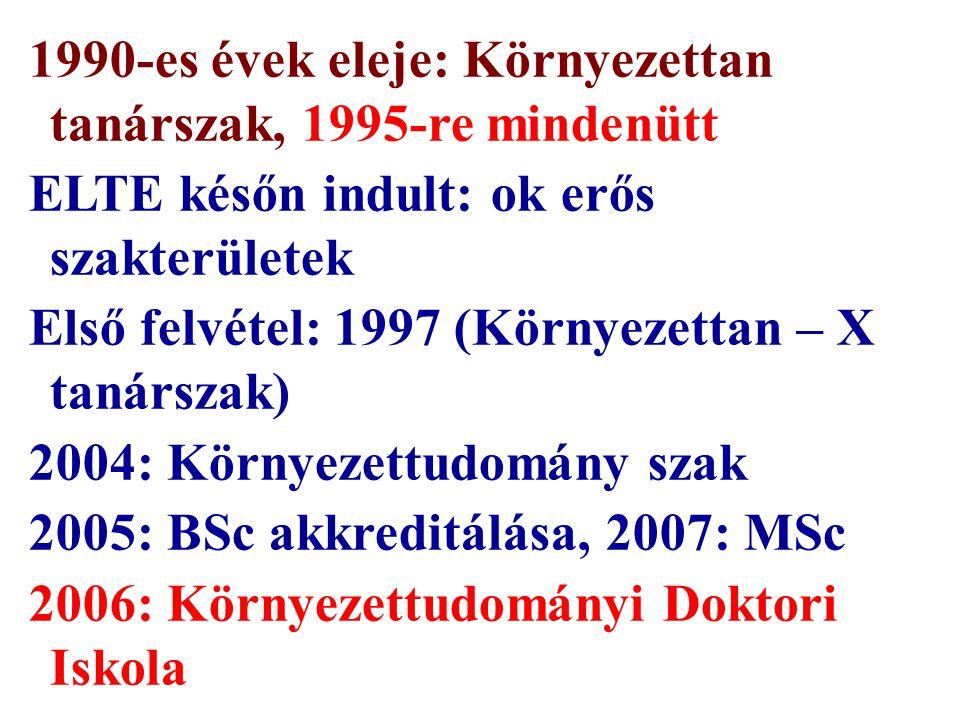1990-es évek eleje: Környezettan tanárszak, 1995-re mindenütt ELTE későn indult: ok erős szakterületek Első felvétel: 1997 (Környezettan – X tanárszak
