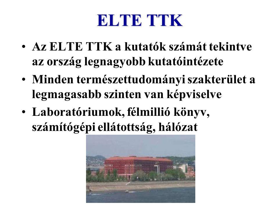 ELTE TTK Az ELTE TTK a kutatók számát tekintve az ország legnagyobb kutatóintézete Minden természettudományi szakterület a legmagasabb szinten van kép