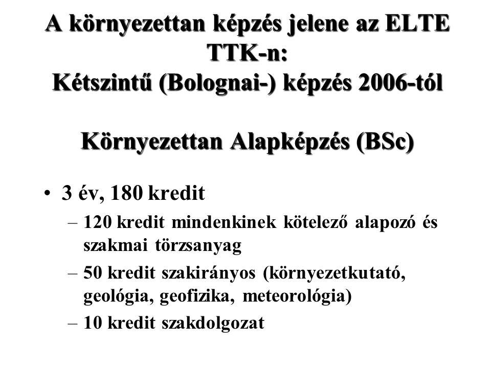 A környezettan képzés jelene az ELTE TTK-n: Kétszintű (Bolognai-) képzés 2006-tól Környezettan Alapképzés (BSc) 3 év, 180 kredit –120 kredit mindenkin