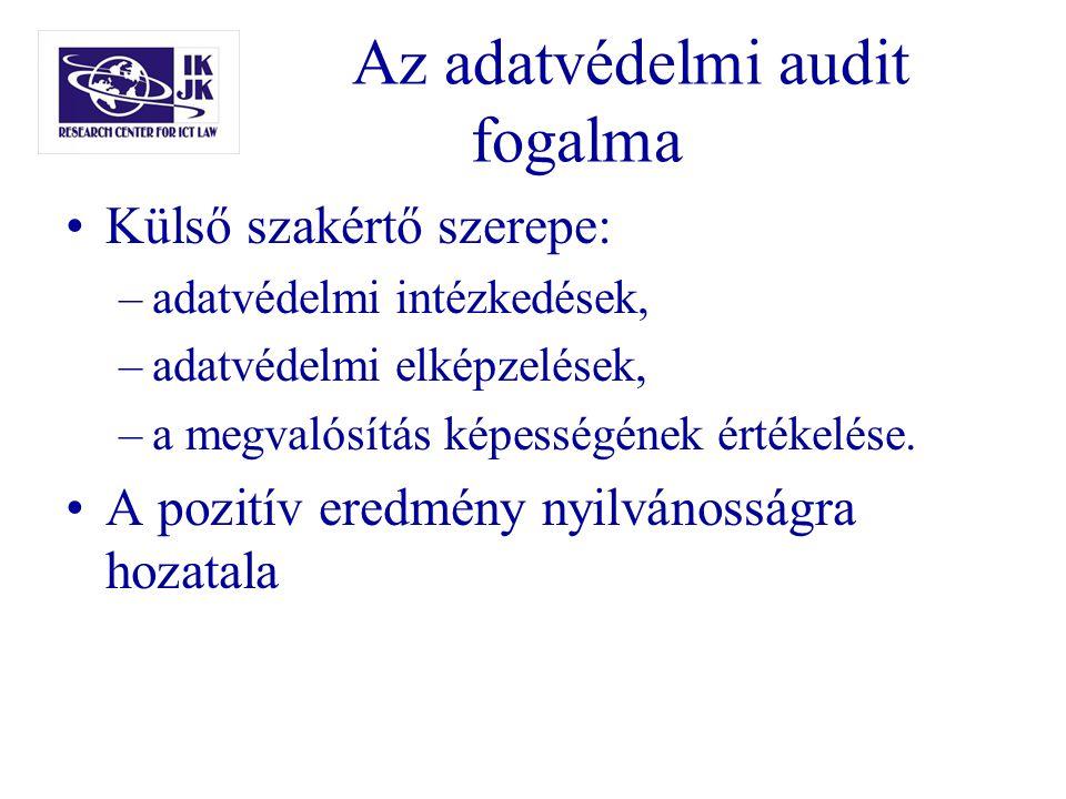 Az adatvédelmi audit fogalma Külső szakértő szerepe: –adatvédelmi intézkedések, –adatvédelmi elképzelések, –a megvalósítás képességének értékelése. A