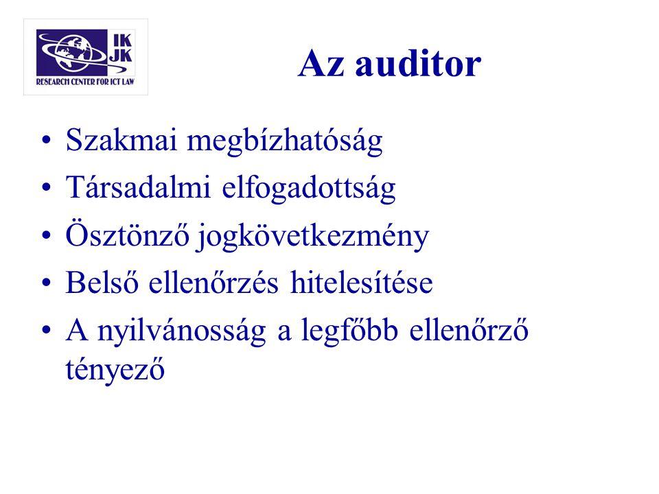 Az auditor Szakmai megbízhatóság Társadalmi elfogadottság Ösztönző jogkövetkezmény Belső ellenőrzés hitelesítése A nyilvánosság a legfőbb ellenőrző té