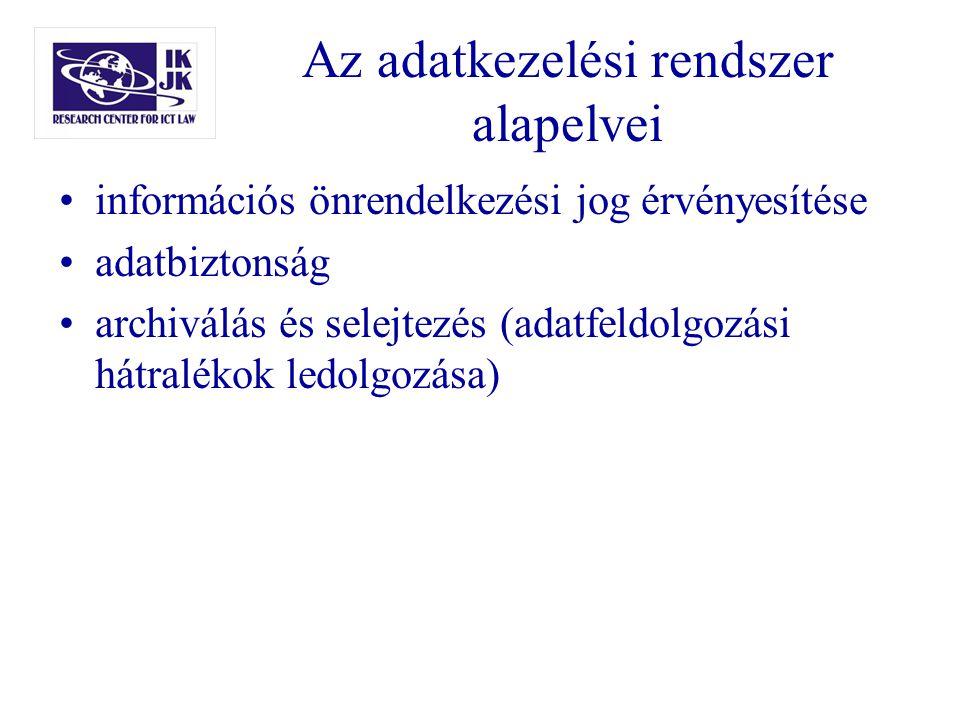 Az adatkezelési rendszer alapelvei információs önrendelkezési jog érvényesítése adatbiztonság archiválás és selejtezés (adatfeldolgozási hátralékok le