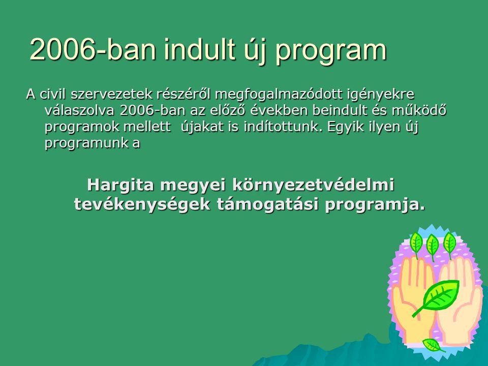 2006-ban indult új program A civil szervezetek részéről megfogalmazódott igényekre válaszolva 2006-ban az előző években beindult és működő programok mellett újakat is indítottunk.