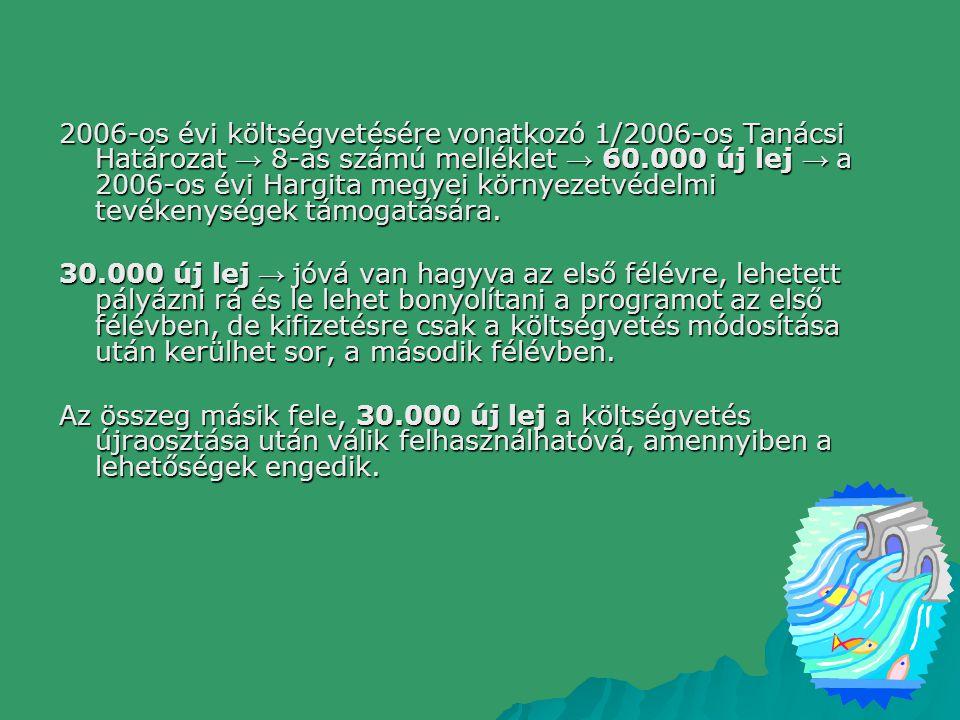 2006-os évi költségvetésére vonatkozó 1/2006-os Tanácsi Határozat → 8-as számú melléklet → 60.000 új lej → a 2006-os évi Hargita megyei környezetvédelmi tevékenységek támogatására.