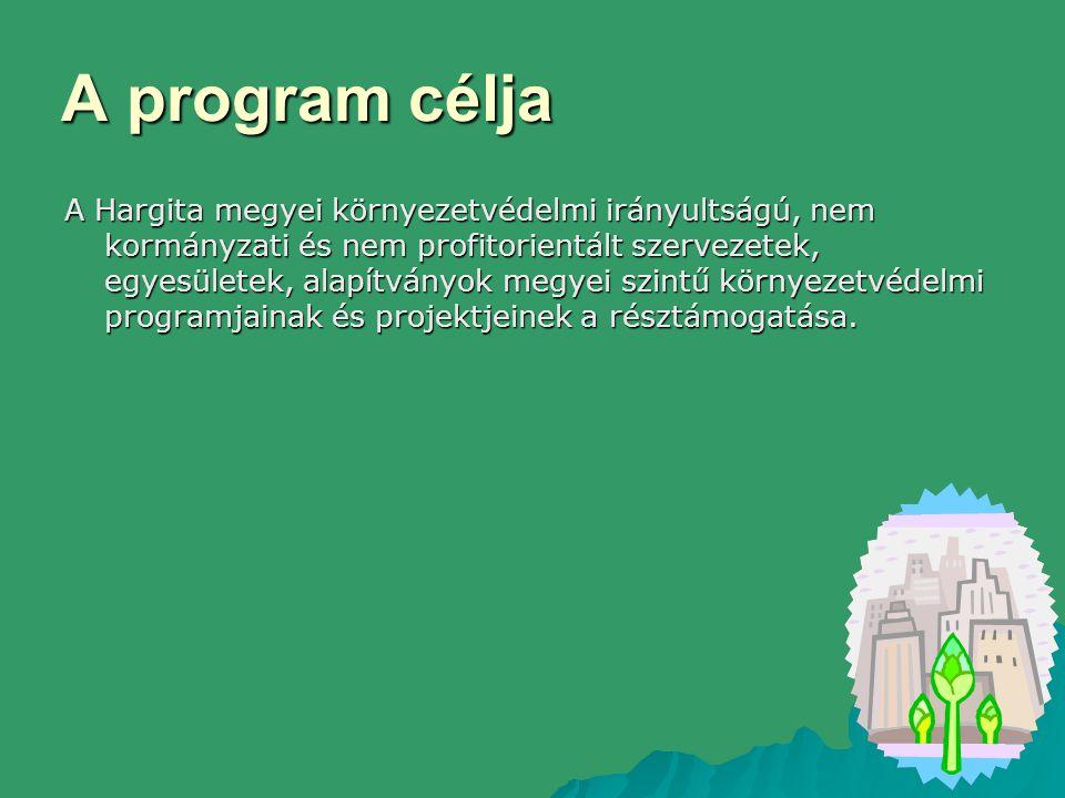 A program célja A Hargita megyei környezetvédelmi irányultságú, nem kormányzati és nem profitorientált szervezetek, egyesületek, alapítványok megyei szintű környezetvédelmi programjainak és projektjeinek a résztámogatása.