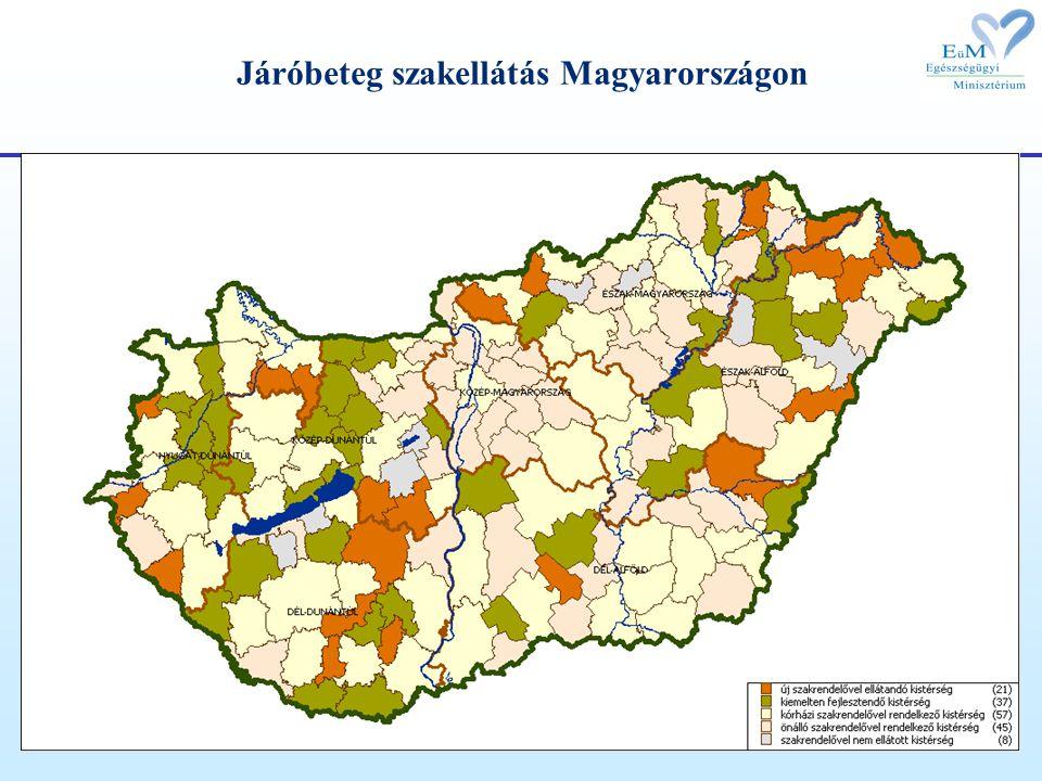 Járóbeteg szakellátás Magyarországon
