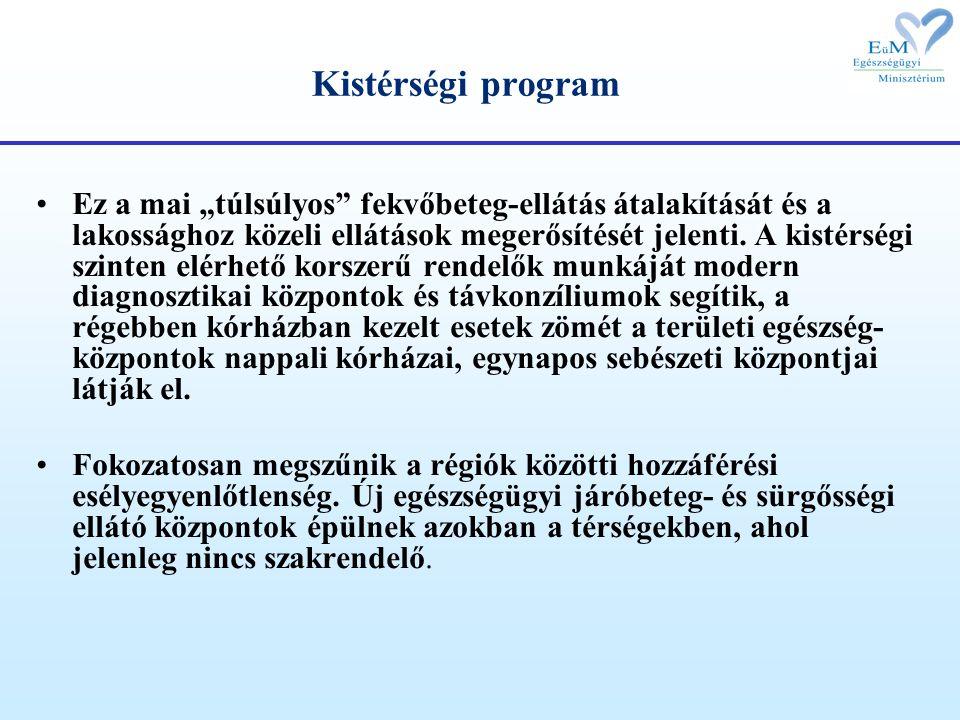 """Kistérségi program Ez a mai """"túlsúlyos fekvőbeteg-ellátás átalakítását és a lakossághoz közeli ellátások megerősítését jelenti."""