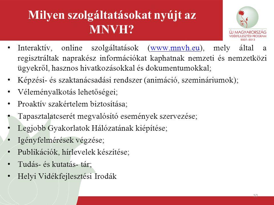 10 Milyen szolgáltatásokat nyújt az MNVH? Interaktív, online szolgáltatások (www.mnvh.eu), mely által a regisztráltak naprakész információkat kaphatna