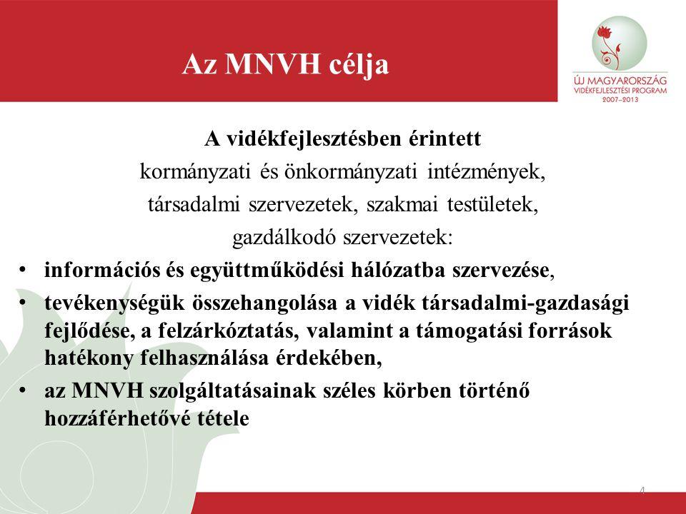4 Az MNVH célja A vidékfejlesztésben érintett kormányzati és önkormányzati intézmények, társadalmi szervezetek, szakmai testületek, gazdálkodó szervez