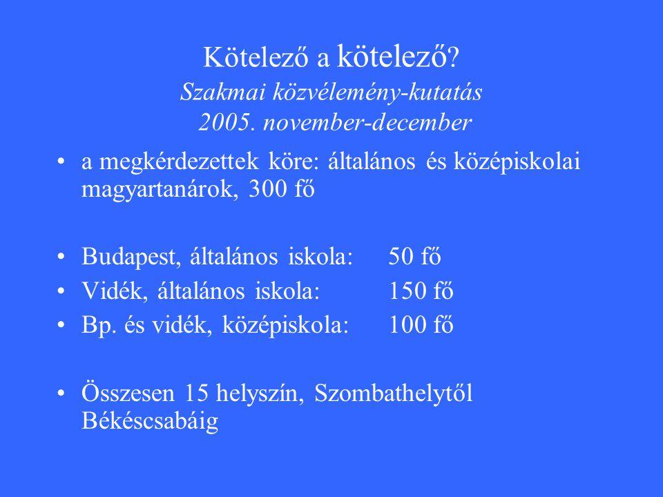 Kötelező a kötelező ? Szakmai közvélemény-kutatás 2005. november-december a megkérdezettek köre: általános és középiskolai magyartanárok, 300 fő Budap