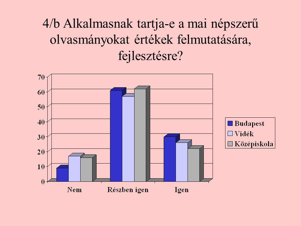 4/b Alkalmasnak tartja-e a mai népszerű olvasmányokat értékek felmutatására, fejlesztésre