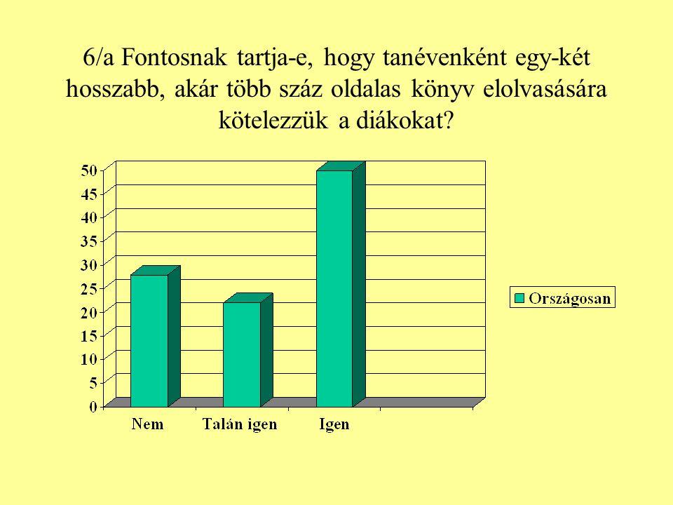6/a Fontosnak tartja-e, hogy tanévenként egy-két hosszabb, akár több száz oldalas könyv elolvasására kötelezzük a diákokat