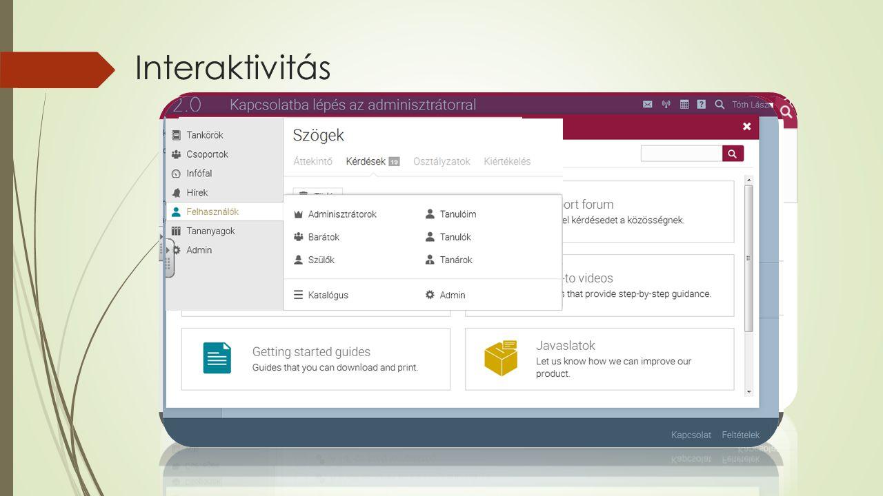 Interaktivitás  - Navigáció  - Jól elhelyezett linkek  - Külső linkek informatívak  - Kereső eszköz  - Kapcsolatfelvétel, kommunikáció lehetősége