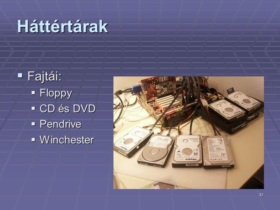 13 Háttértárak  Fajtái:  Floppy  CD és DVD  Pendrive  Winchester