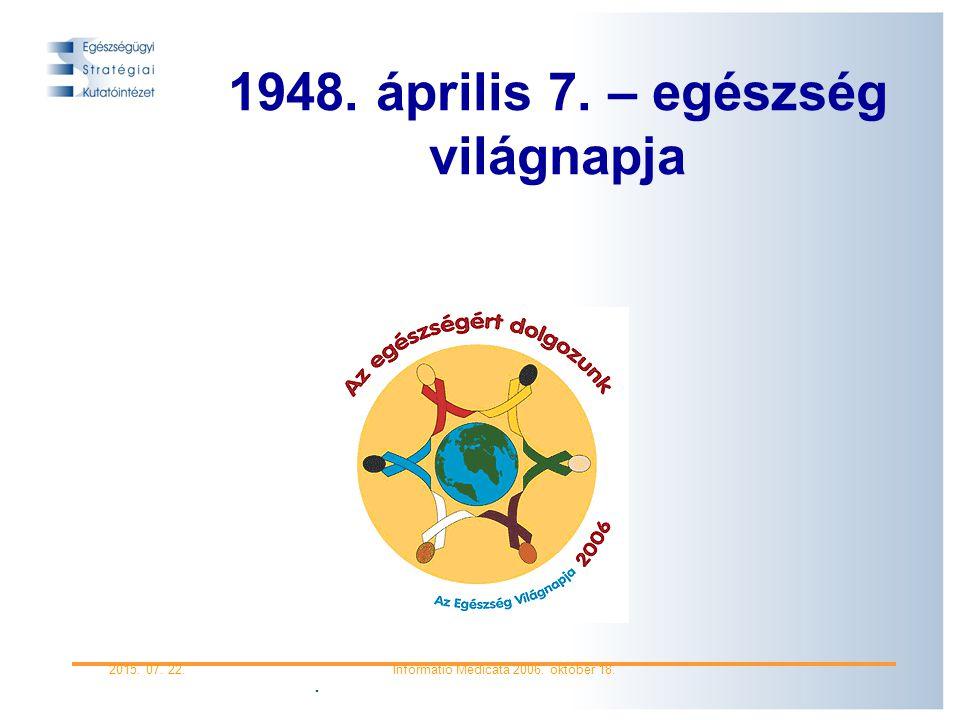 . 2015. 07. 22.Informatio Medicata 2006. október 18. 1948. április 7. – egészség világnapja