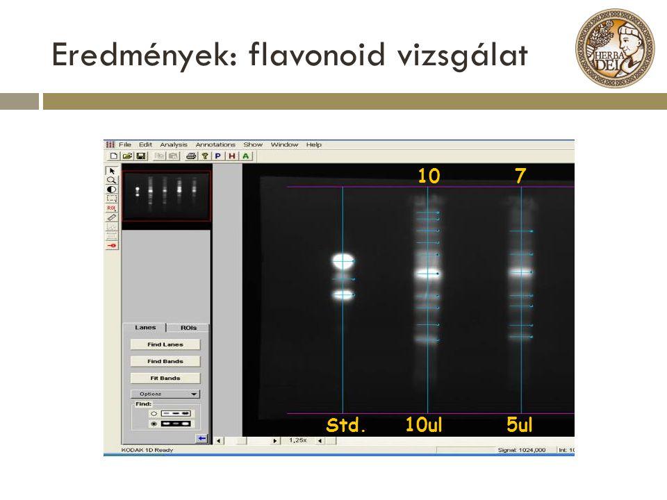Eredmények: flavonoid vizsgálat Std. 10ul 5ul 10 7
