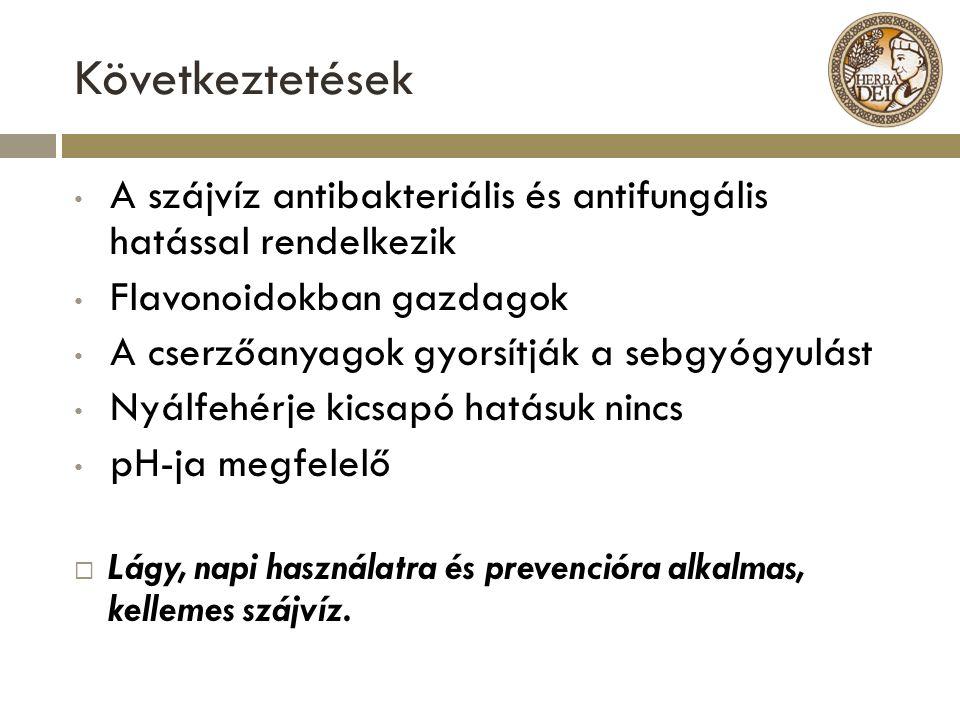 Következtetések A szájvíz antibakteriális és antifungális hatással rendelkezik Flavonoidokban gazdagok A cserzőanyagok gyorsítják a sebgyógyulást Nyál