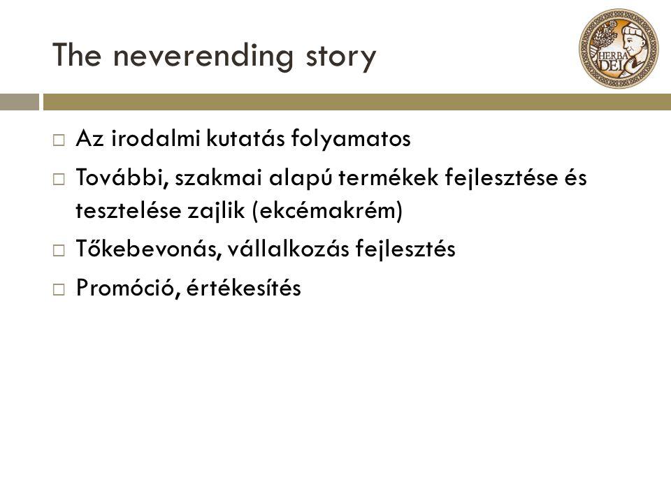 The neverending story  Az irodalmi kutatás folyamatos  További, szakmai alapú termékek fejlesztése és tesztelése zajlik (ekcémakrém)  Tőkebevonás,