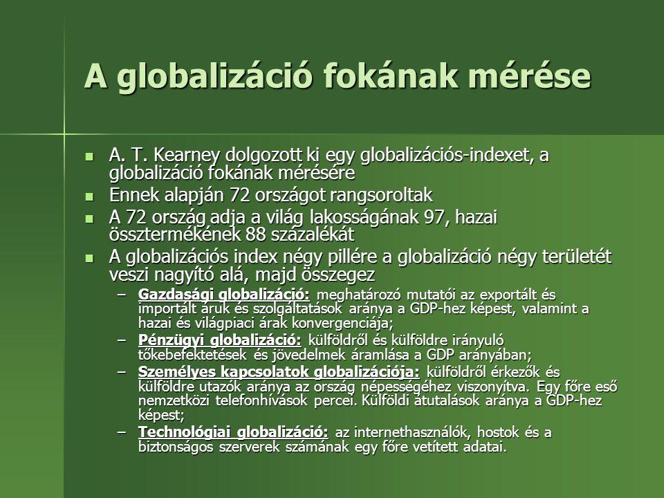 A globalizáció fokának mérése A. T. Kearney dolgozott ki egy globalizációs-indexet, a globalizáció fokának mérésére A. T. Kearney dolgozott ki egy glo