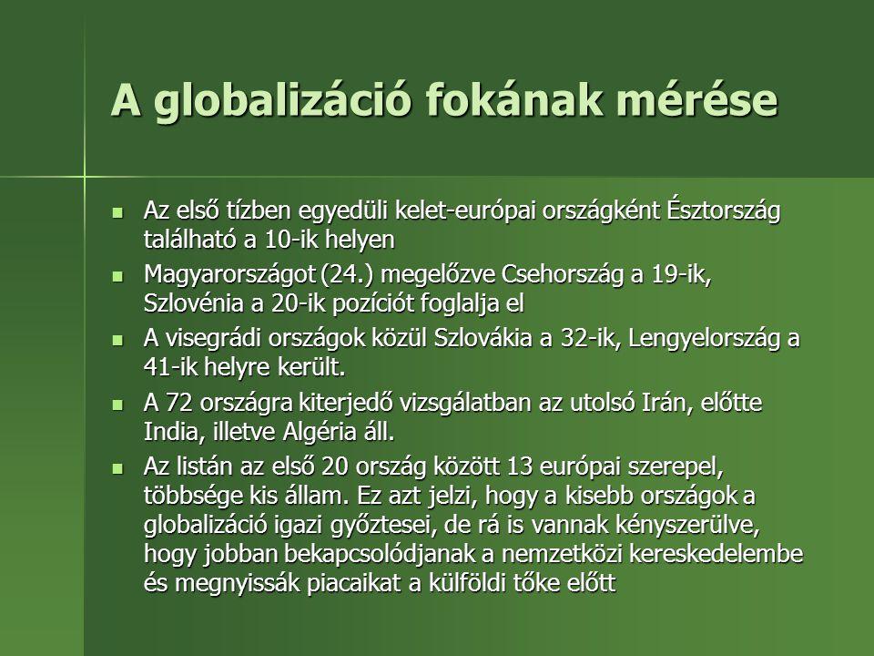 A globalizáció fokának mérése Az első tízben egyedüli kelet-európai országként Észtország található a 10-ik helyen Az első tízben egyedüli kelet-európ