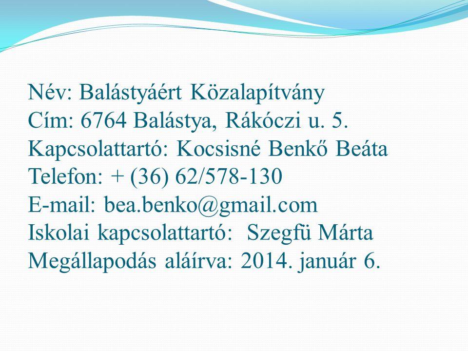 Név: Balástyáért Közalapítvány Cím: 6764 Balástya, Rákóczi u. 5. Kapcsolattartó: Kocsisné Benkő Beáta Telefon: + (36) 62/578-130 E-mail: bea.benko@gma