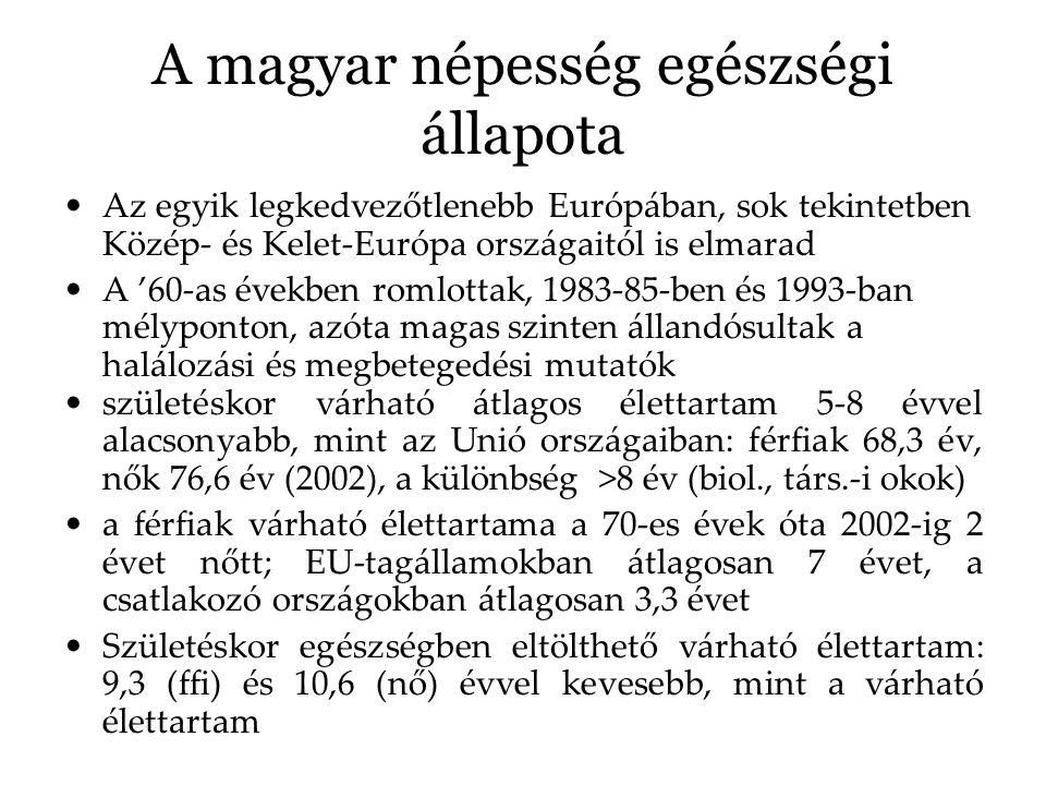 A magyar népesség egészségi állapota Az egyik legkedvezőtlenebb Európában, sok tekintetben Közép- és Kelet-Európa országaitól is elmarad A '60-as évek