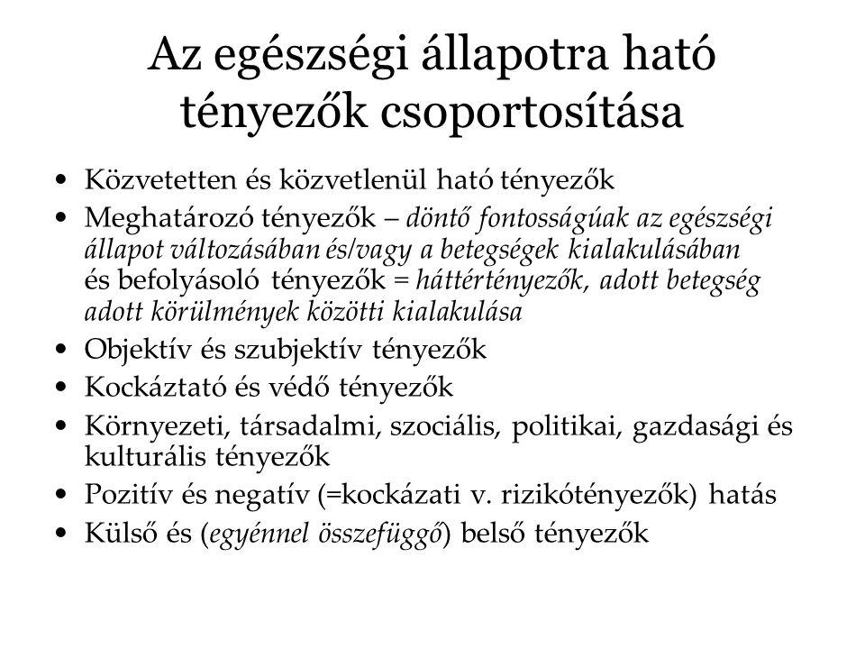 Halálozási helyzet Hazánkban igen rossz, főleg a középkorú (45-59 éves) férfiak esetében legrosszabb a helyzet a társadalmi-gazdasági szempontból elmaradott északkeleti, északi, déli periférián található térségekben Fő halálokok a fejlődő országokban: a fertőző és élősdiek okozta halálokok, a fejlett országokban: civilizációs betegségek nemzetközi összehasonlításban: Magyarország, Horvátország, Szerbia és Montenegro egy típus: a keringési rendszer és a daganatos betegségek magas aránya hazánkban az ezen betegségekben meghaltak átlagos kora nagyon alacsony