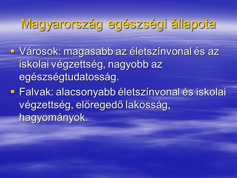 Magyarország egészségi állapota  Városok: magasabb az életszínvonal és az iskolai végzettség, nagyobb az egészségtudatosság.