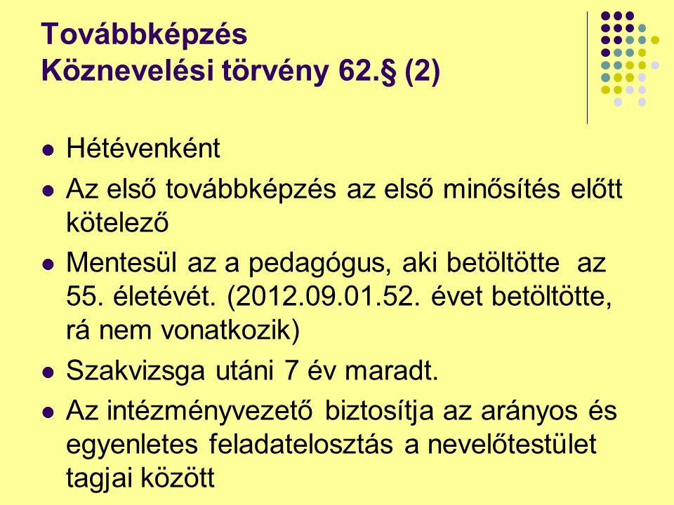 Továbbképzés Köznevelési törvény 62.§ (2) Hétévenként Az első továbbképzés az első minősítés előtt kötelező Mentesül az a pedagógus, aki betöltötte az
