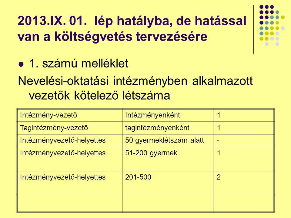 2013.IX. 01. lép hatályba, de hatással van a költségvetés tervezésére 1. számú melléklet Nevelési-oktatási intézményben alkalmazott vezetők kötelező l