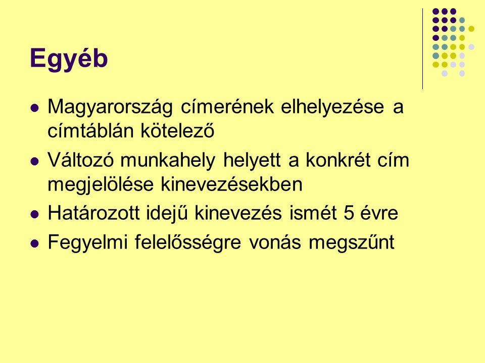 Egyéb Magyarország címerének elhelyezése a címtáblán kötelező Változó munkahely helyett a konkrét cím megjelölése kinevezésekben Határozott idejű kine