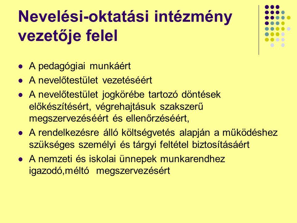 Köznevelési intézmény közzétételi listája 229/2012.(VIII.28.) Korm.