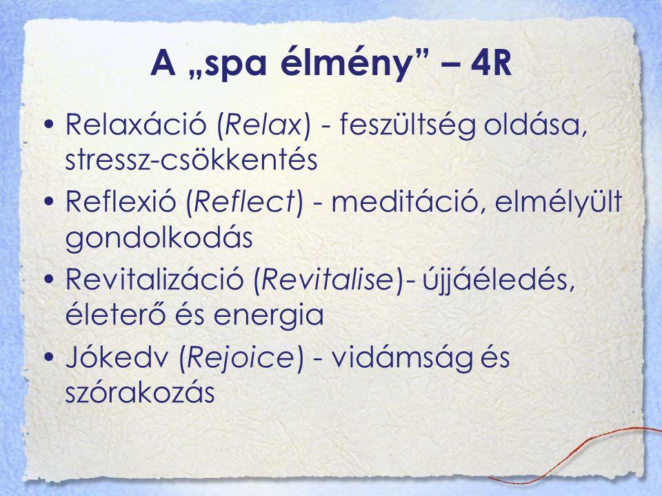 """A """"spa élmény – 4R Relaxáció (Relax) - feszültség oldása, stressz-csökkentés Reflexió (Reflect) - meditáció, elmélyült gondolkodás Revitalizáció (Revitalise)- újjáéledés, életerő és energia Jókedv (Rejoice) - vidámság és szórakozás"""