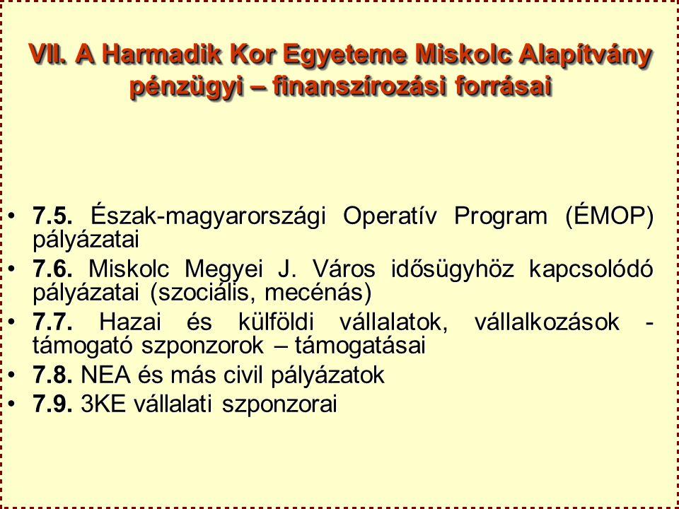 VII. A Harmadik Kor Egyeteme Miskolc Alapítvány pénzügyi – finanszírozási forrásai 7.5. Észak-magyarországi Operatív Program (ÉMOP) pályázatai7.5. Ész