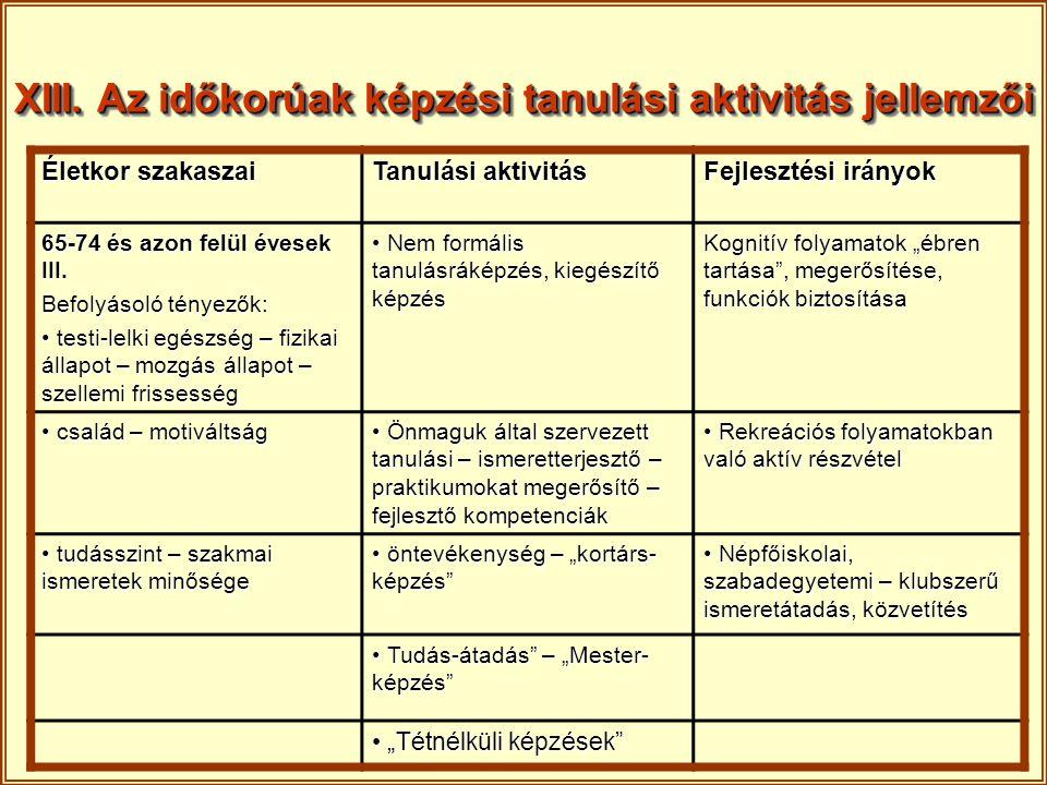 XIII. Az időkorúak képzési tanulási aktivitás jellemzői Életkor szakaszai Tanulási aktivitás Fejlesztési irányok 65-74 és azon felül évesek III. Befol