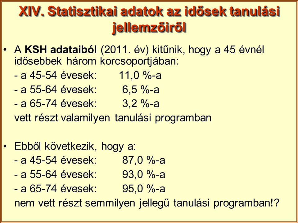 XIV. Statisztikai adatok az idősek tanulási jellemzőiről A KSH adataiból (2011. év) kitűnik, hogy a 45 évnél idősebbek három korcsoportjában:A KSH ada