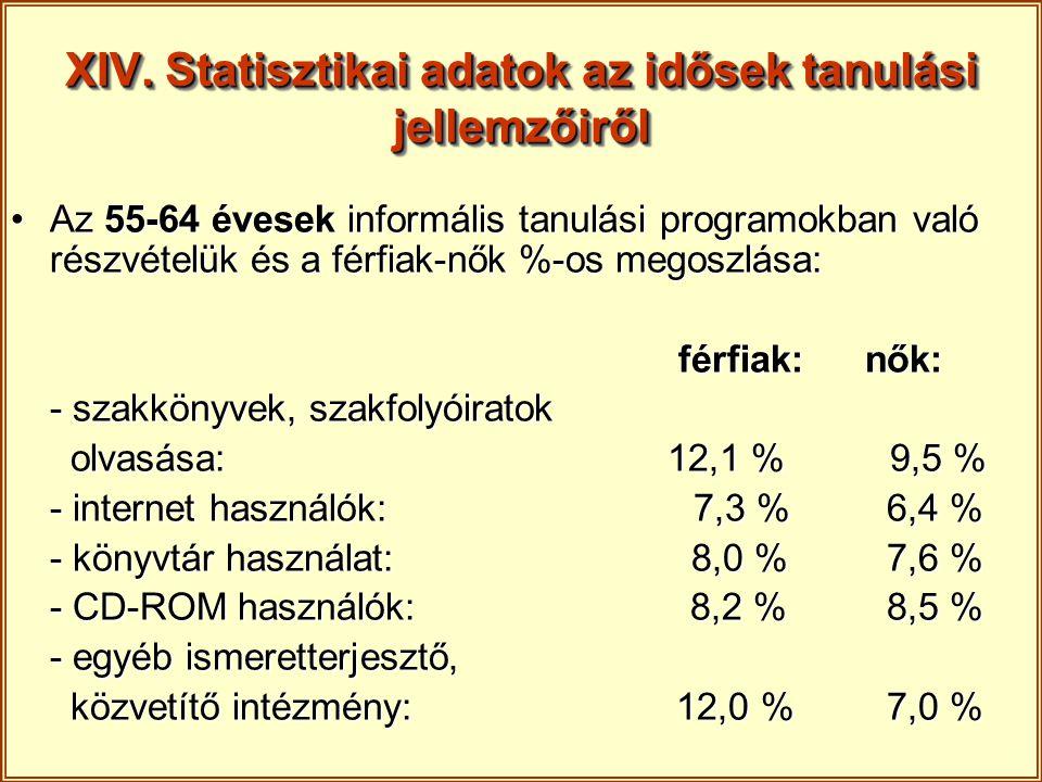 XIV. Statisztikai adatok az idősek tanulási jellemzőiről Az 55-64 évesek informális tanulási programokban való részvételük és a férfiak-nők %-os megos