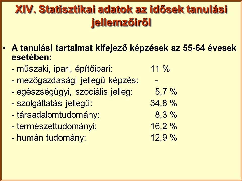 XIV. Statisztikai adatok az idősek tanulási jellemzőiről A tanulási tartalmat kifejező képzések az 55-64 évesek esetében:A tanulási tartalmat kifejező