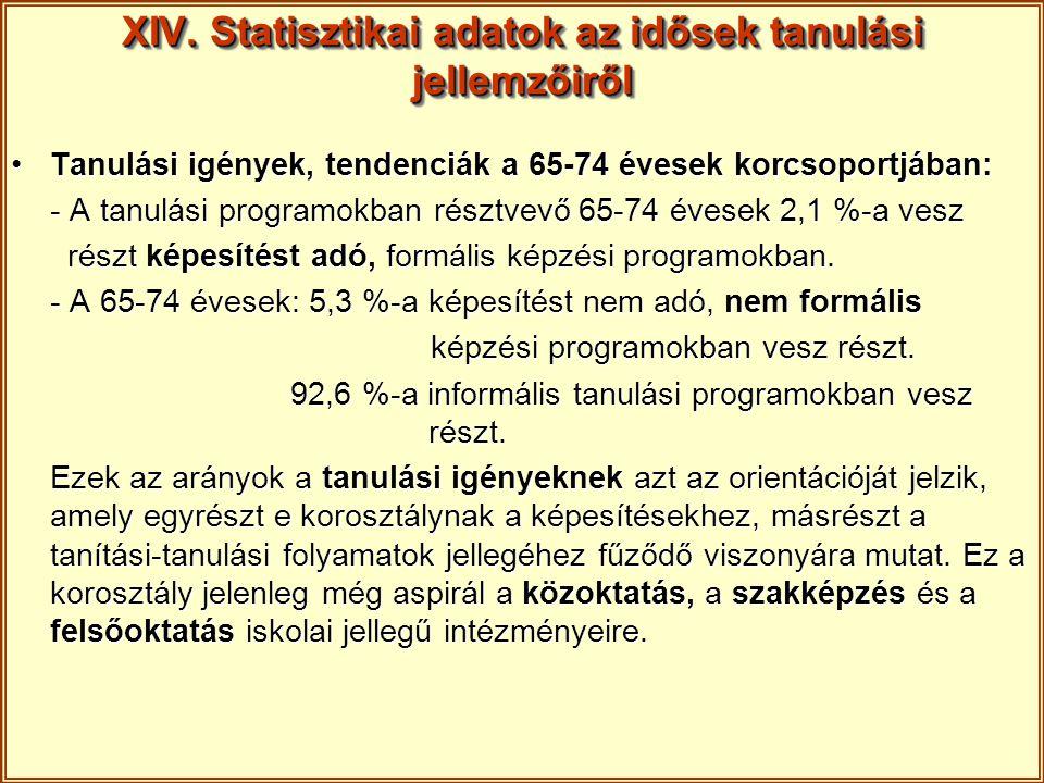 XIV. Statisztikai adatok az idősek tanulási jellemzőiről Tanulási igények, tendenciák a 65-74 évesek korcsoportjában:Tanulási igények, tendenciák a 65