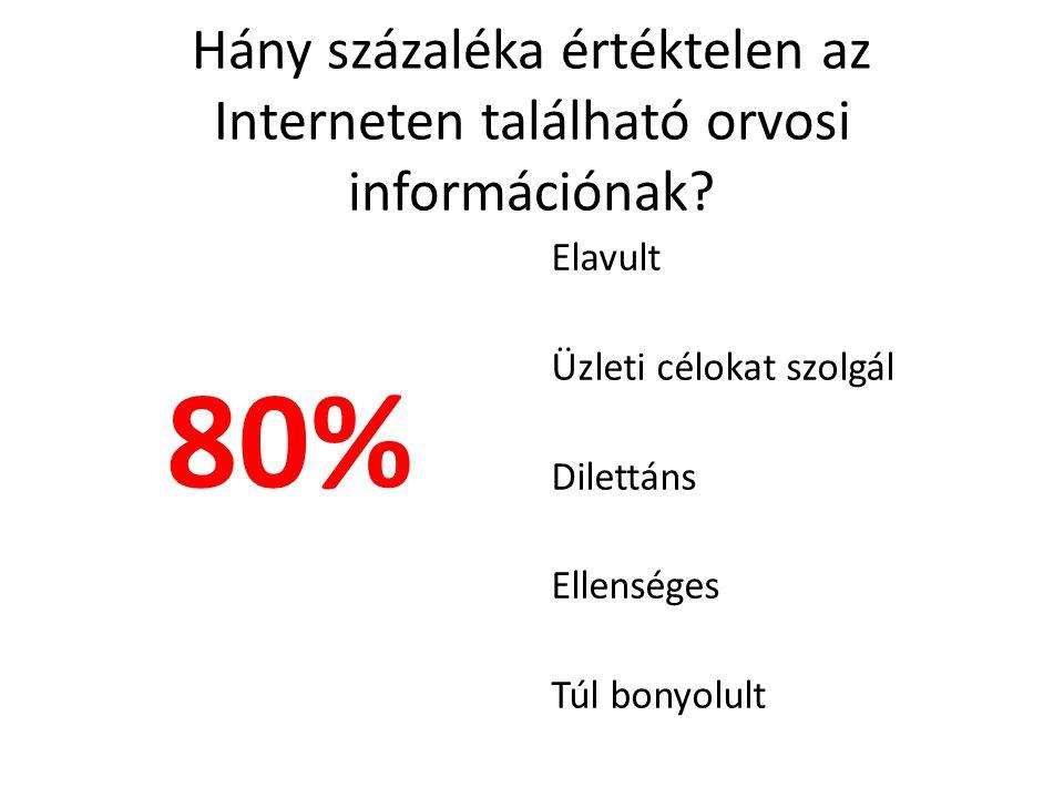 Hány százaléka értéktelen az Interneten található orvosi információnak.