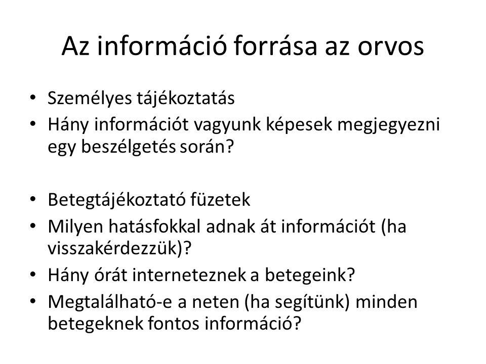 Az információ forrása az orvos Személyes tájékoztatás Hány információt vagyunk képesek megjegyezni egy beszélgetés során.