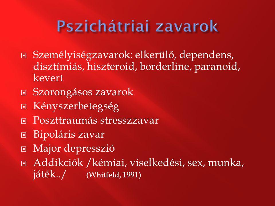  Személyiségzavarok: elkerülő, dependens, disztímiás, hiszteroid, borderline, paranoid, kevert  Szorongásos zavarok  Kényszerbetegség  Poszttraumá