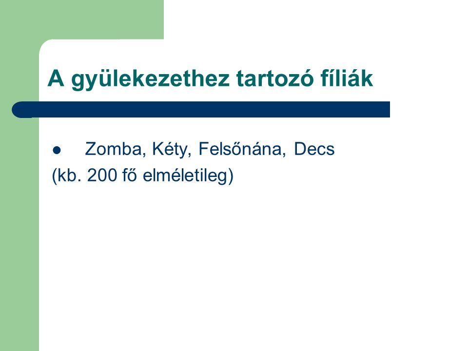 A gyülekezethez tartozó fíliák Zomba, Kéty, Felsőnána, Decs (kb. 200 fő elméletileg)