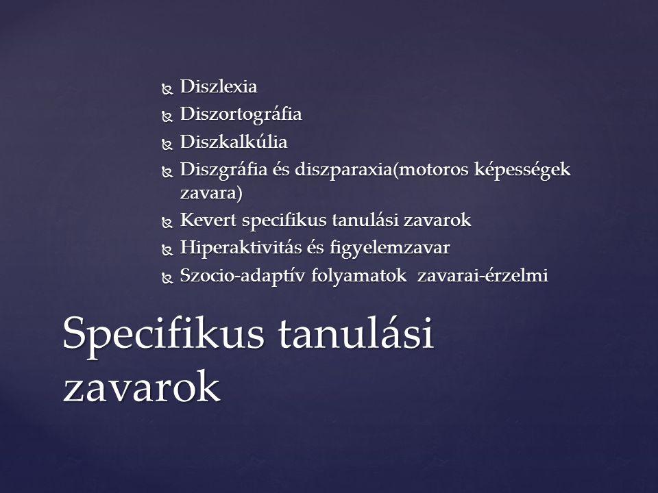  Diszlexia  Diszortográfia  Diszkalkúlia  Diszgráfia és diszparaxia(motoros képességek zavara)  Kevert specifikus tanulási zavarok  Hiperaktivitás és figyelemzavar  Szocio-adaptív folyamatok zavarai-érzelmi Specifikus tanulási zavarok